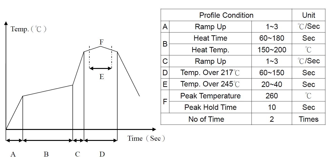 mc34063a   线性集成电路   直流到直流转换控制器   说明:   该utc